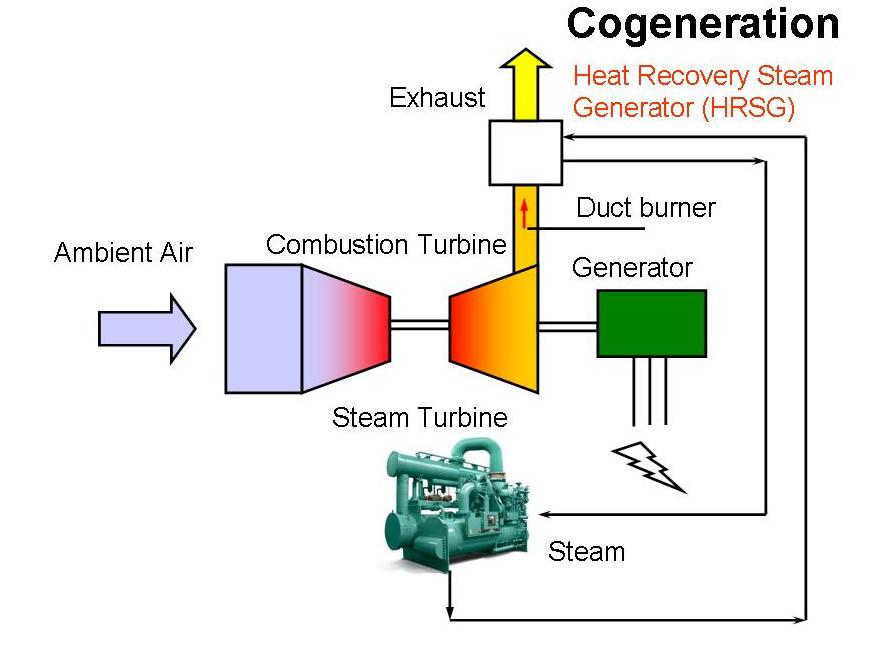 how it works gasairconditioning com hot water boiler heating system diagram